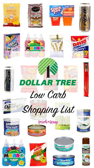 low carb diet shopping list